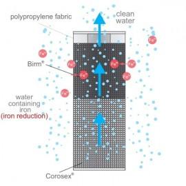 Картридж к фильтру для воды Aquafilter понижает концентрацию железа FCCFE-10BB